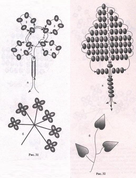 Сирень из бисера схема плетения с пошаговым