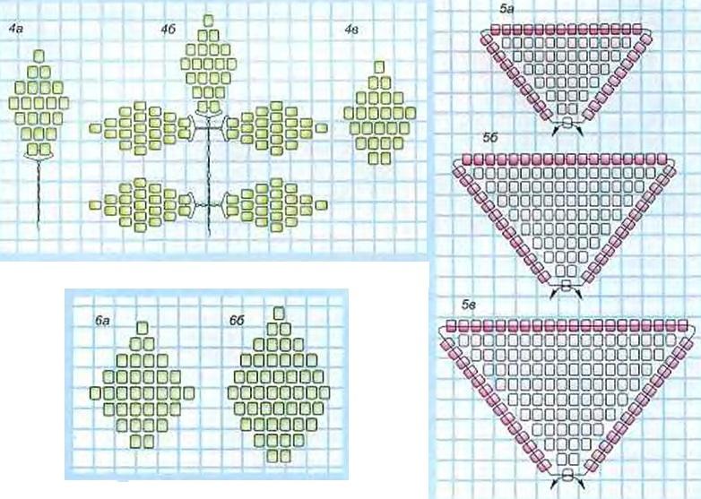 Схема плетения маленькой розы из бисера