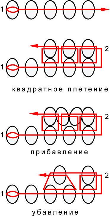"Шаг 1 - Мастер-класс ""Мишка Снежок, или амигуруми без крючка и пряжи -)"""