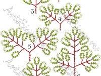 Схемы плетенья берез из бисера 61