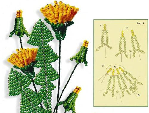 Одуванчики из бисера: схема плетения