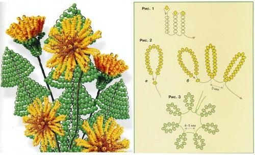 Цветок одуванчика из бисера: схема плетения