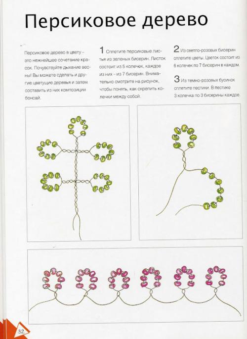Картинках деревья из бисера схема в картинках